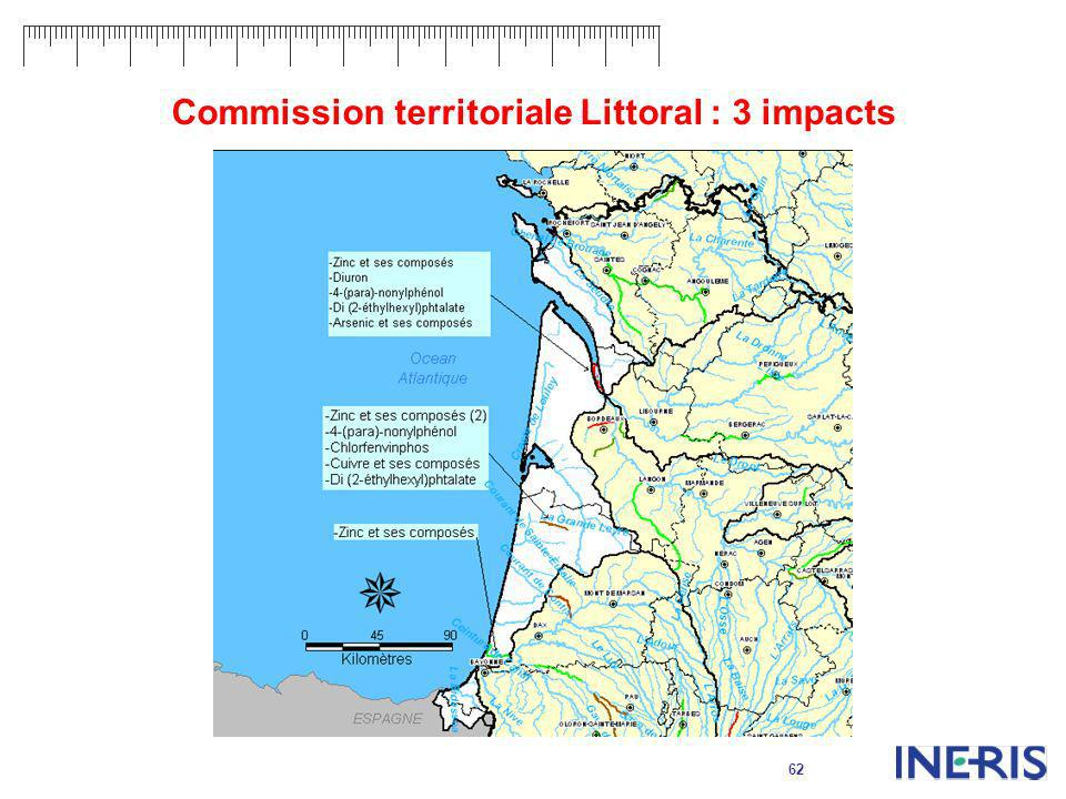 Commission territoriale Littoral : 3 impacts
