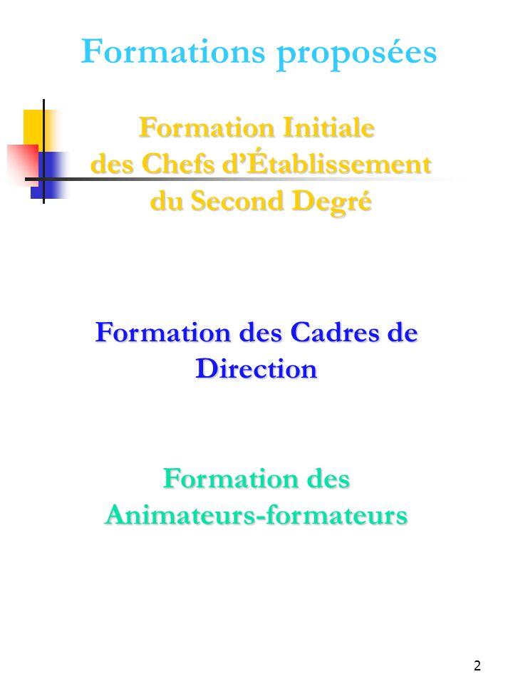 Formations proposées