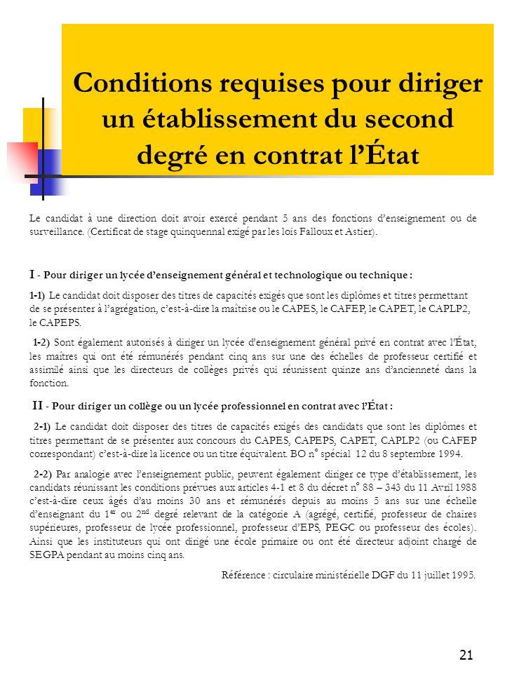 Conditions requises pour diriger un établissement du second degré en contrat l'État