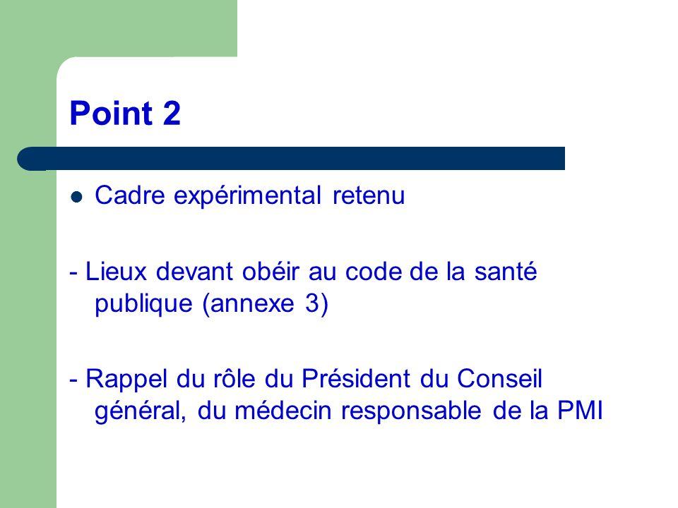 Point 2 Cadre expérimental retenu