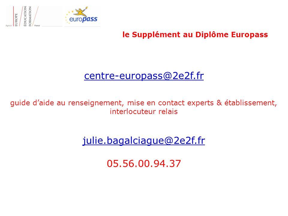 centre-europass@2e2f.fr julie.bagalciague@2e2f.fr 05.56.00.94.37