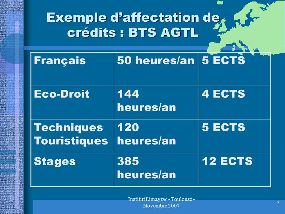 Exemple d'affectation de crédits : BTS AGTL