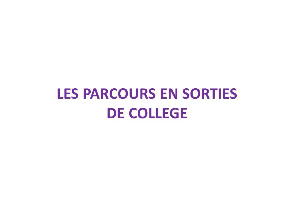 LES PARCOURS EN SORTIES DE COLLEGE