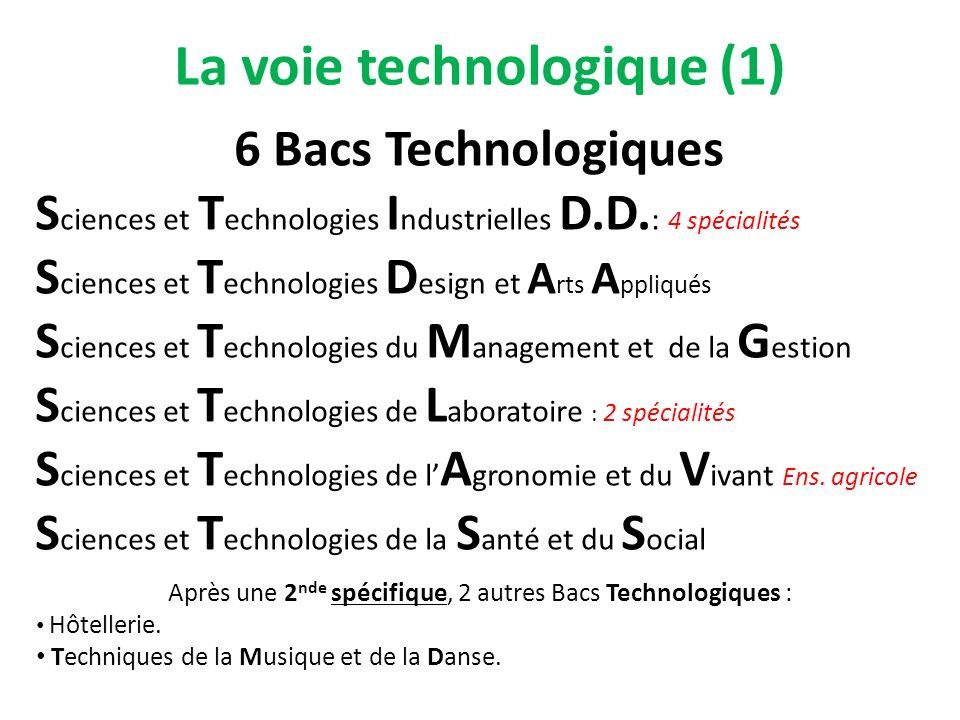 La voie technologique (1)