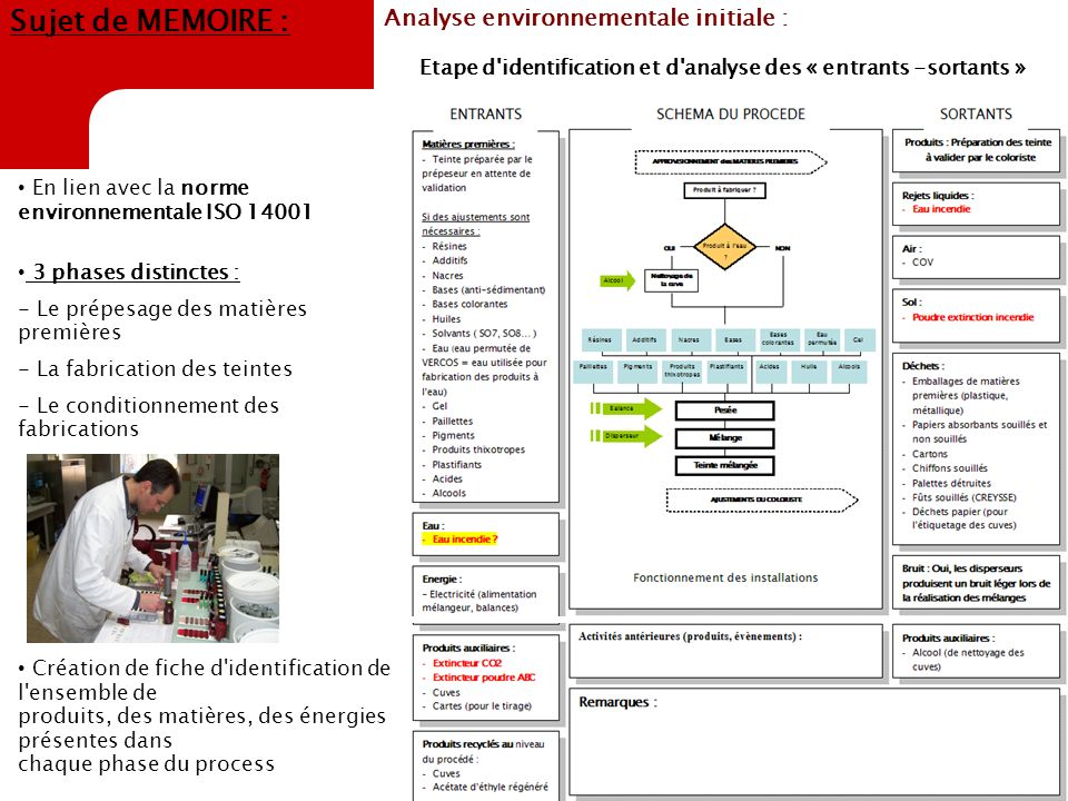 Etape d identification et d analyse des « entrants -sortants »