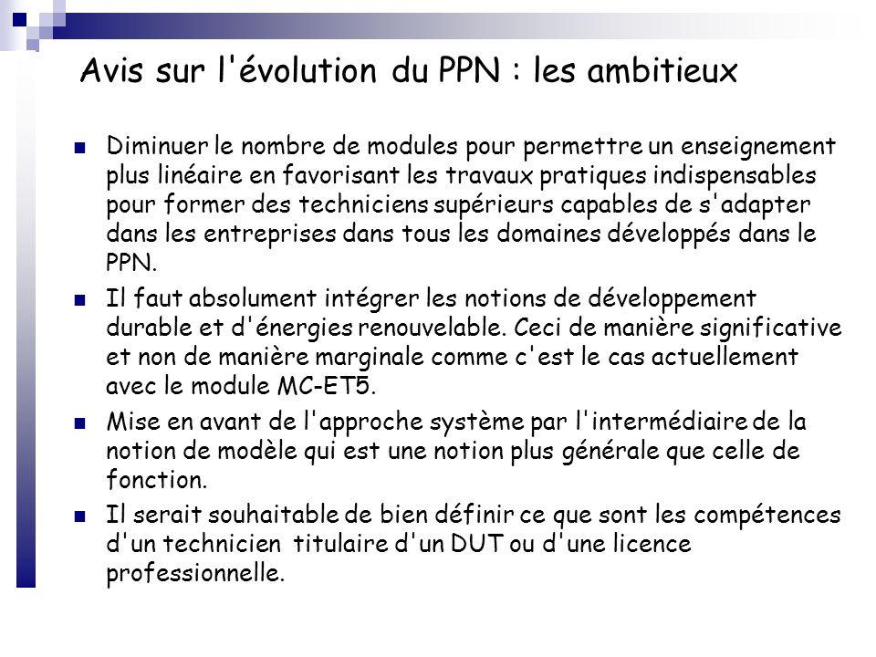 Avis sur l évolution du PPN : les ambitieux