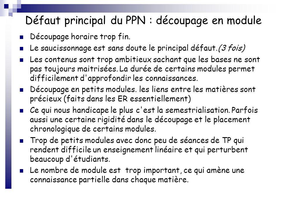 Défaut principal du PPN : découpage en module