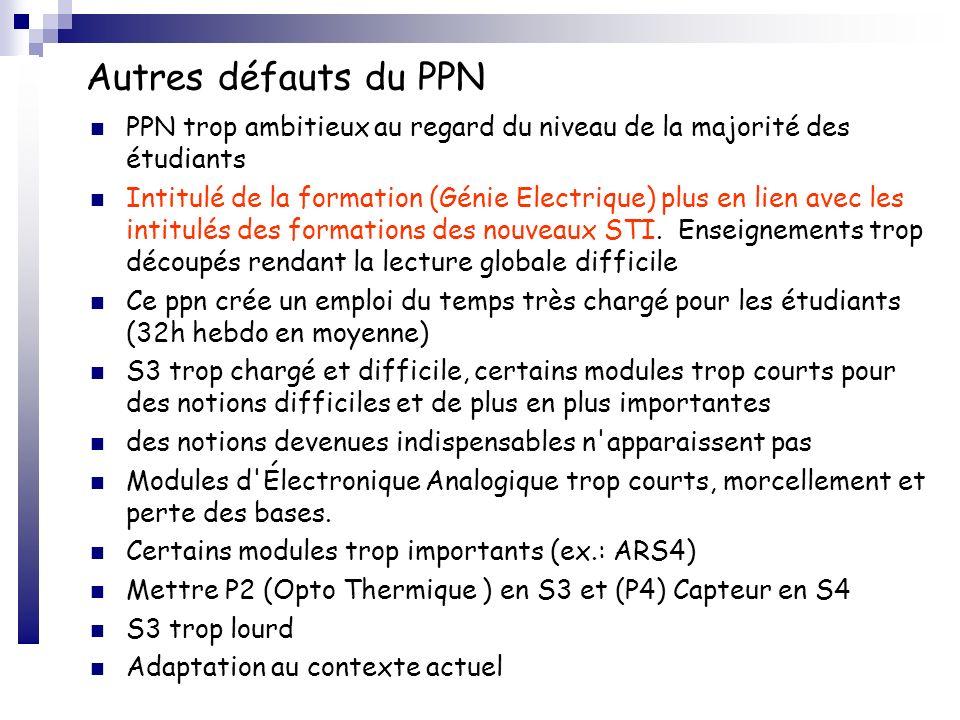 Autres défauts du PPN PPN trop ambitieux au regard du niveau de la majorité des étudiants.