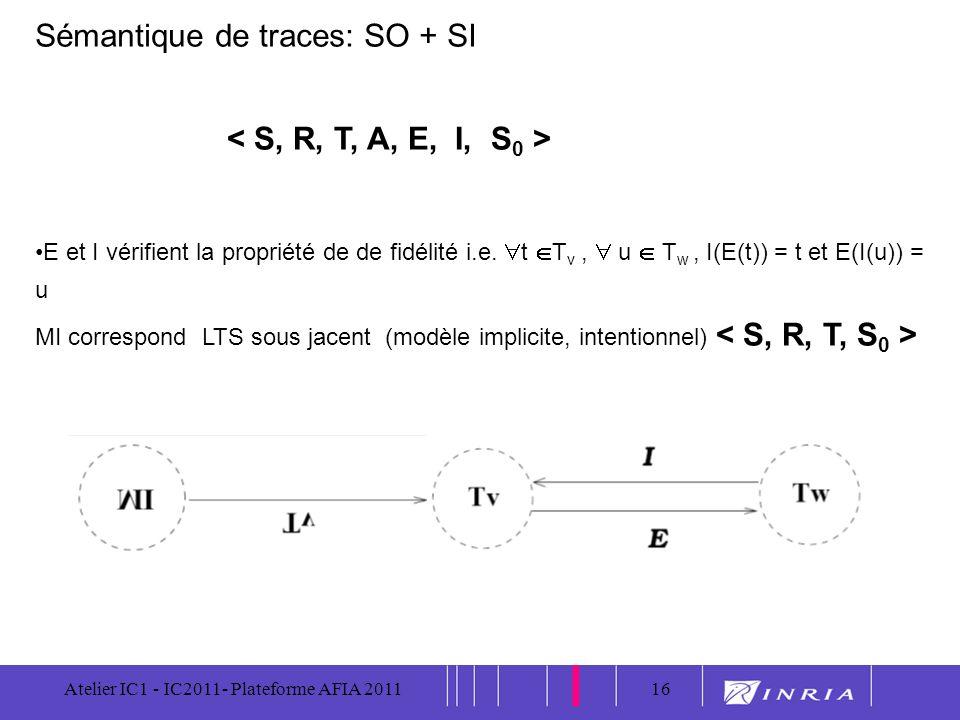 Sémantique de traces: SO + SI