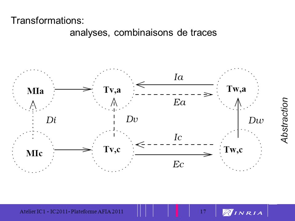Transformations: analyses, combinaisons de traces