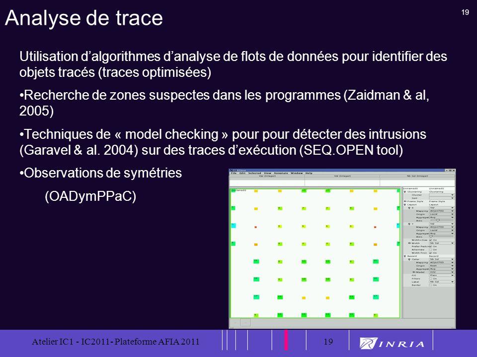 Atelier IC1 - IC2011- Plateforme AFIA 2011