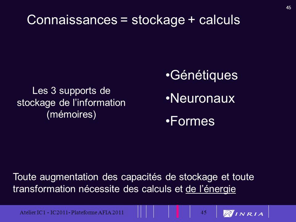 Les 3 supports de stockage de l'information (mémoires)