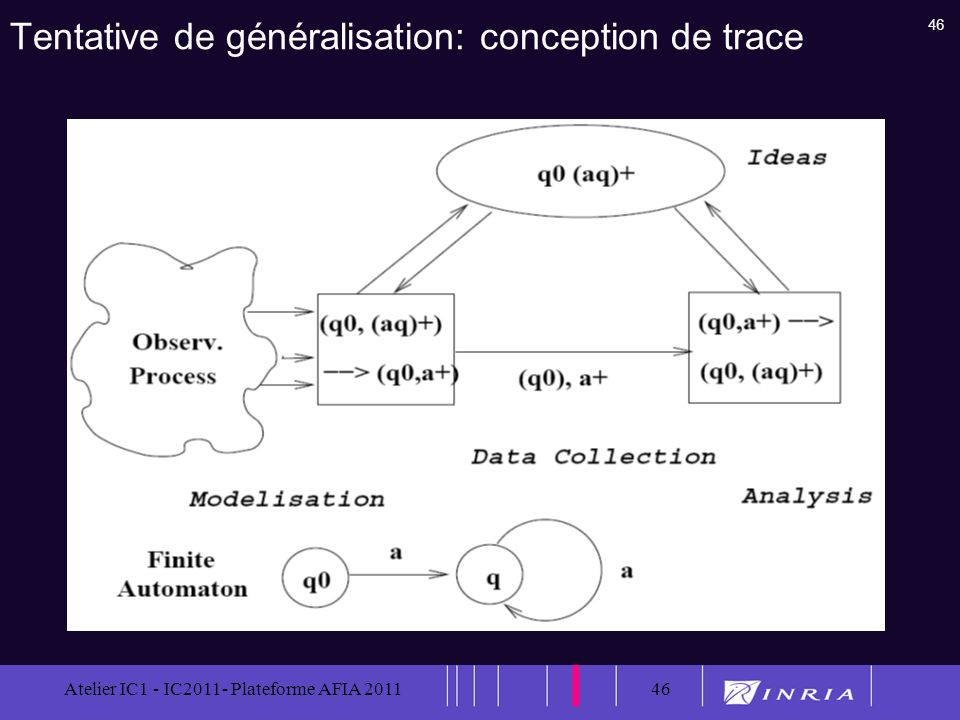 Tentative de généralisation: conception de trace