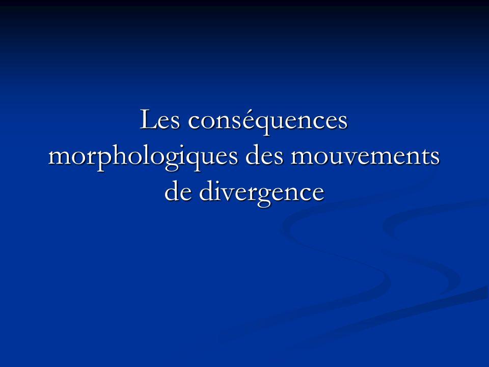 Les conséquences morphologiques des mouvements de divergence
