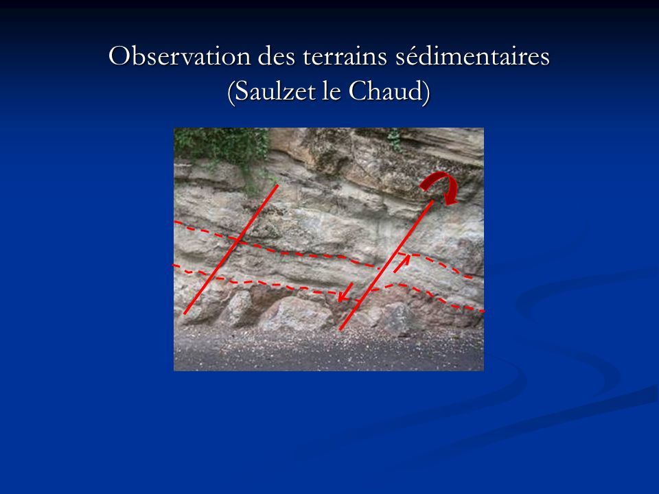 Observation des terrains sédimentaires (Saulzet le Chaud)