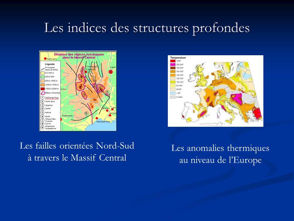 Les indices des structures profondes