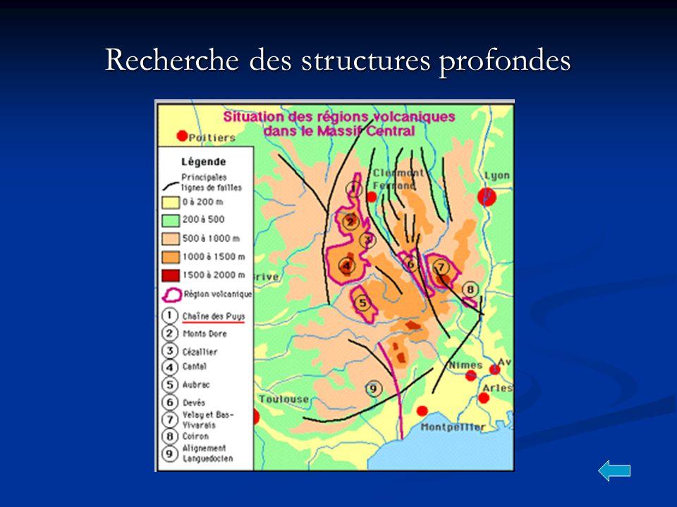 Recherche des structures profondes