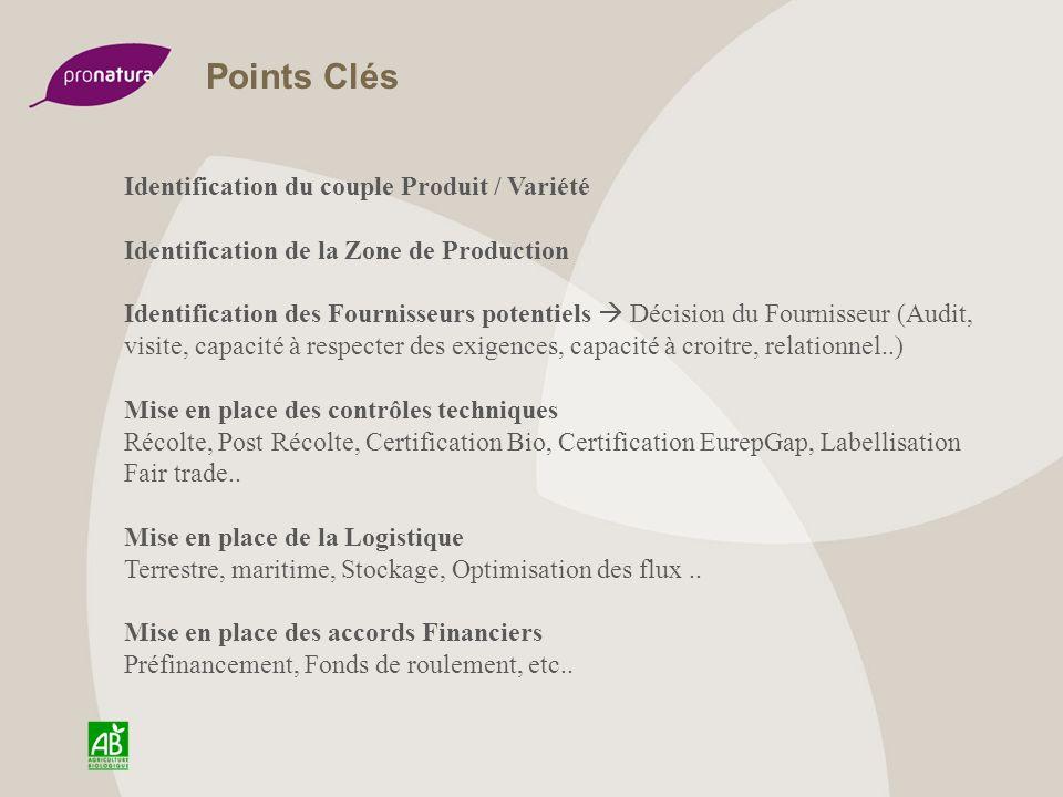Points Clés Identification du couple Produit / Variété