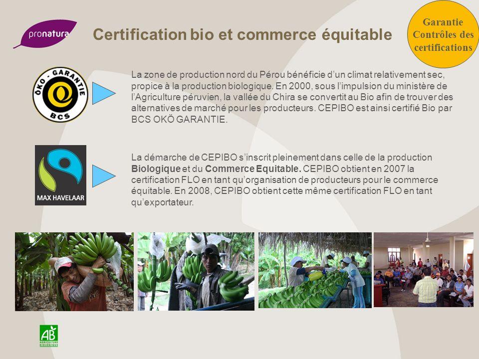 Certification bio et commerce équitable