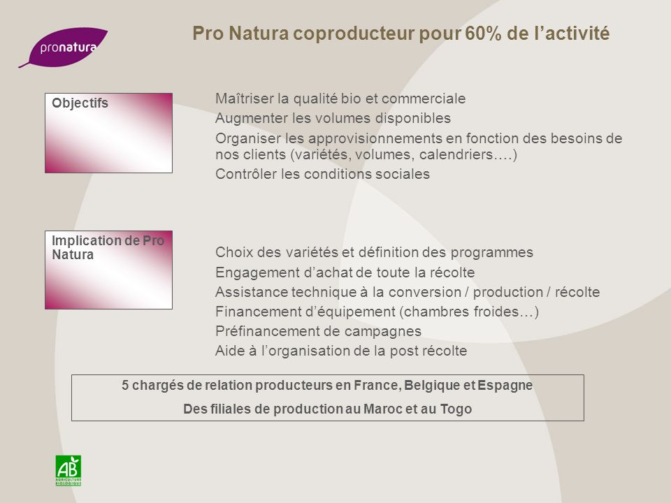 Pro Natura coproducteur pour 60% de l'activité