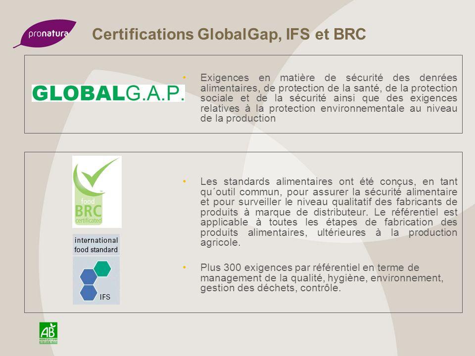 Certifications GlobalGap, IFS et BRC