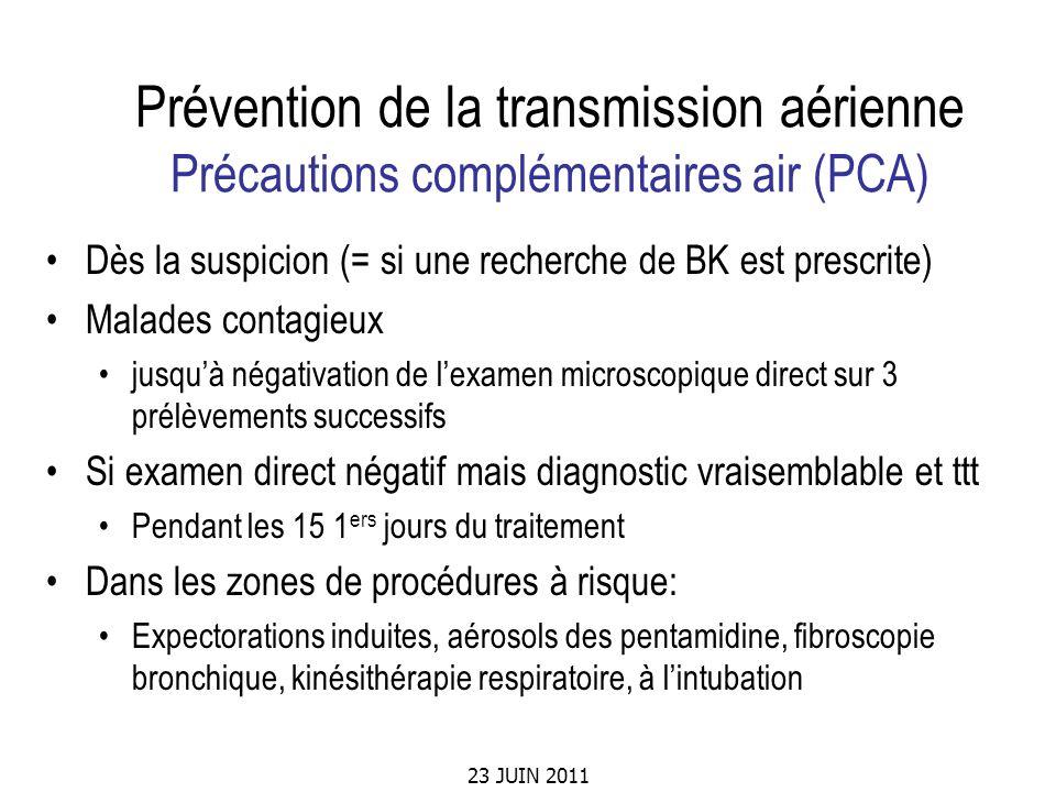 Prévention de la transmission aérienne Précautions complémentaires air (PCA)