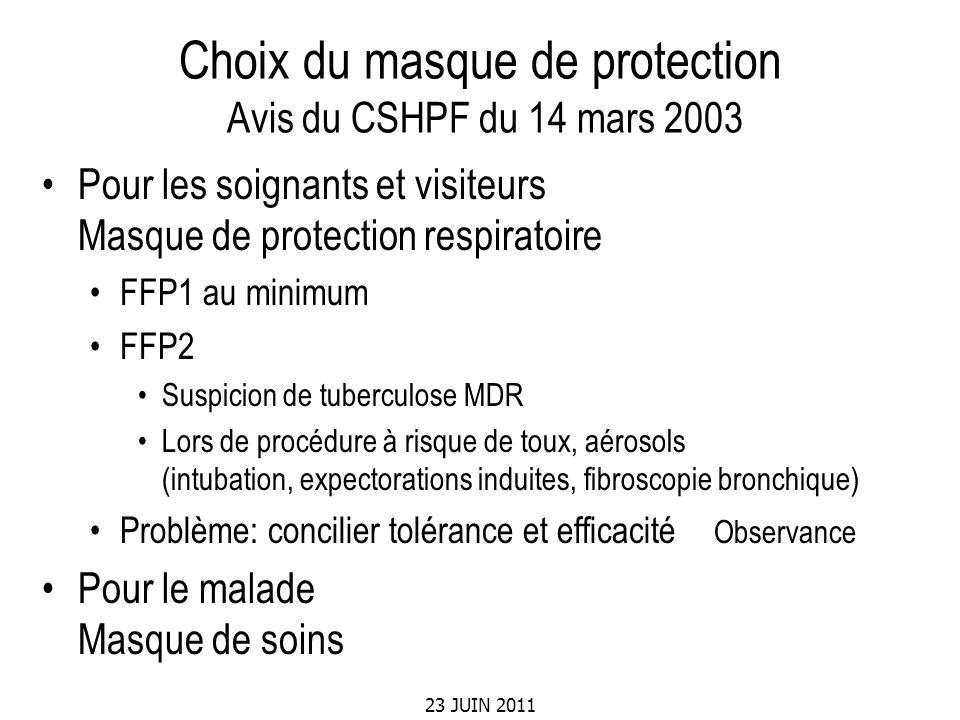 Choix du masque de protection Avis du CSHPF du 14 mars 2003