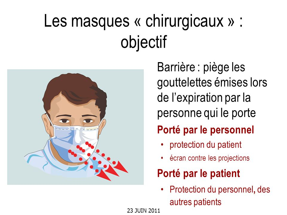 Les masques « chirurgicaux » : objectif