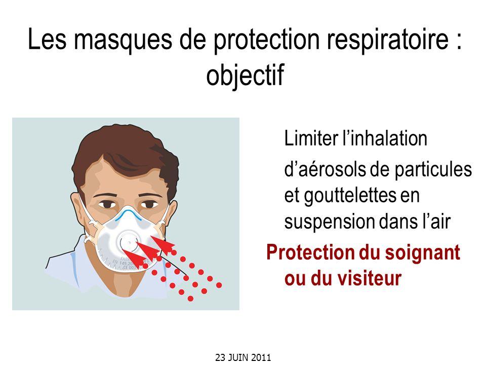 Les masques de protection respiratoire : objectif