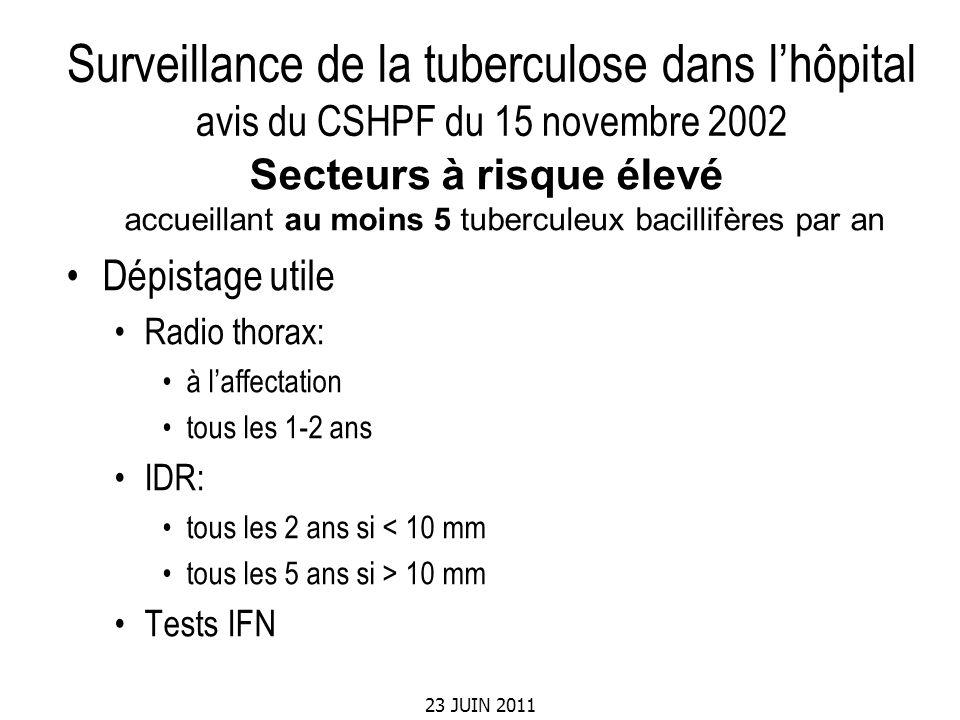 Surveillance de la tuberculose dans l'hôpital avis du CSHPF du 15 novembre 2002