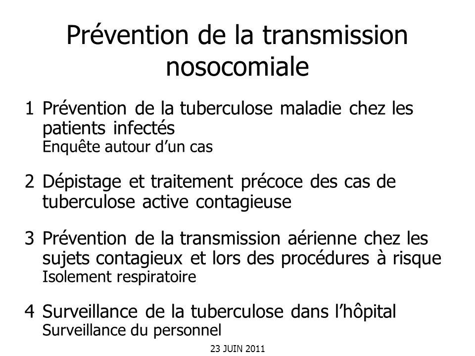 Prévention de la transmission nosocomiale