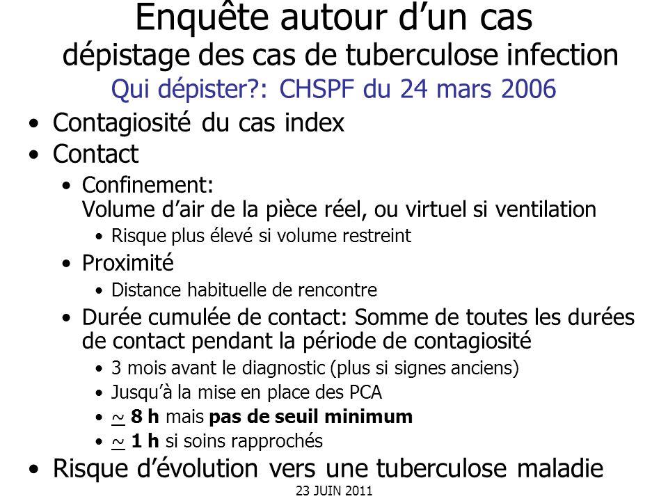 Enquête autour d'un cas dépistage des cas de tuberculose infection Qui dépister : CHSPF du 24 mars 2006