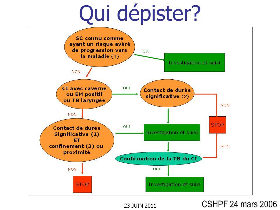 Qui dépister CSHPF 24 mars 2006 23 JUIN 2011