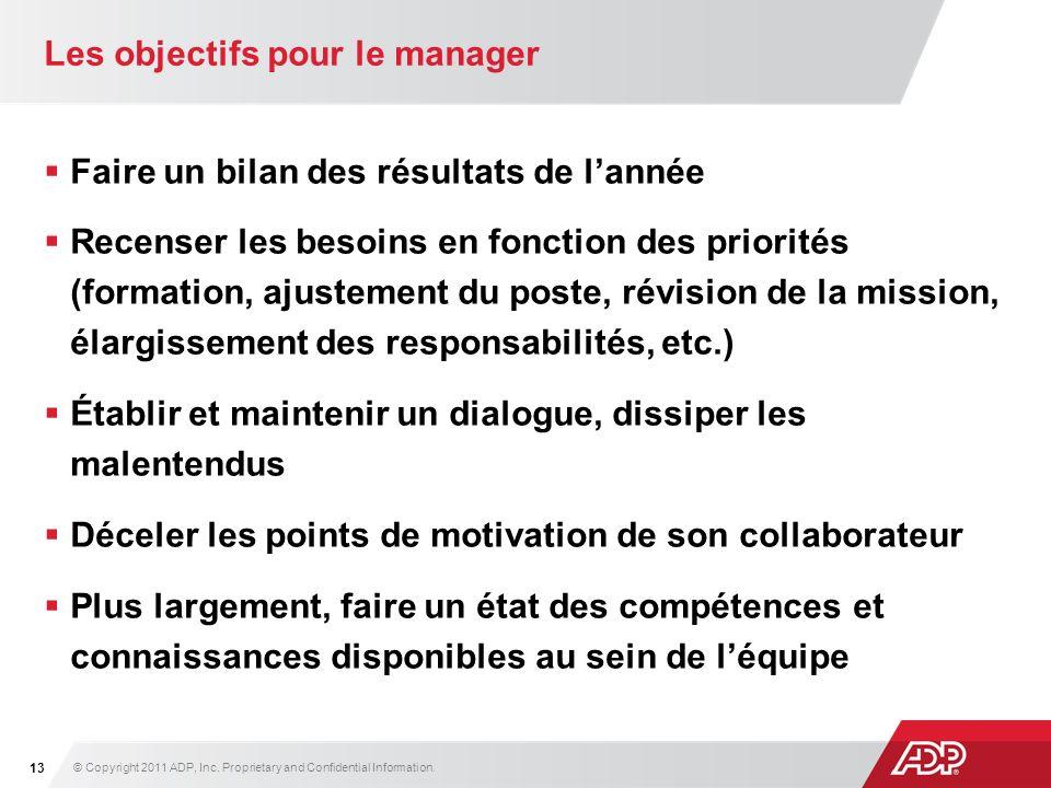 Les objectifs pour le manager