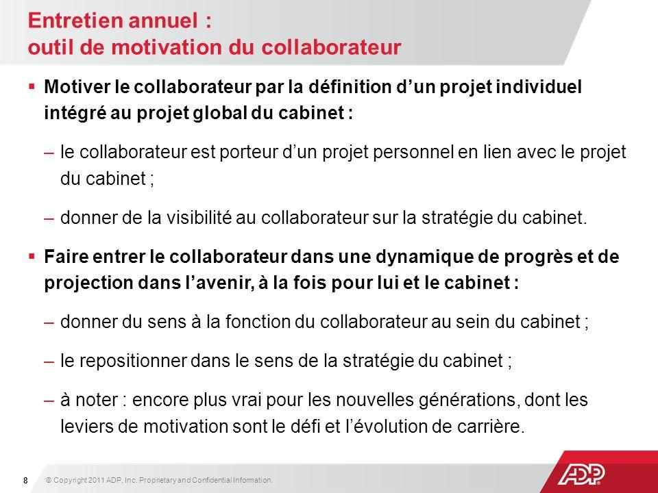 Entretien annuel : outil de motivation du collaborateur