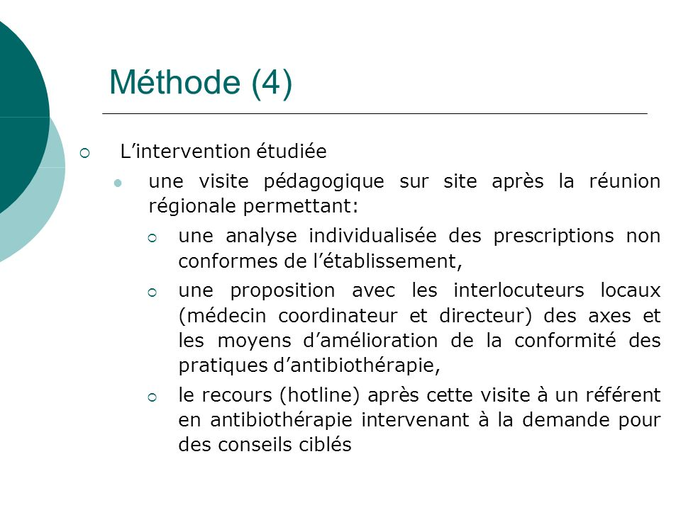Méthode (4)‏ L'intervention étudiée