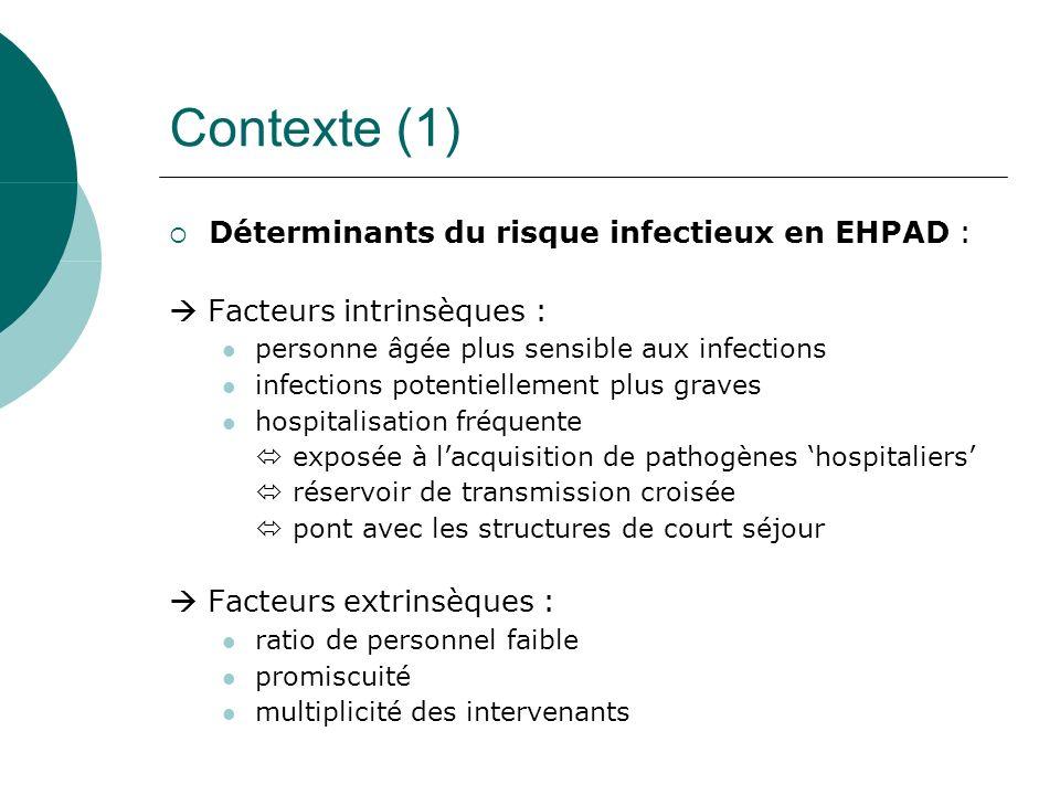 Contexte (1) Déterminants du risque infectieux en EHPAD :