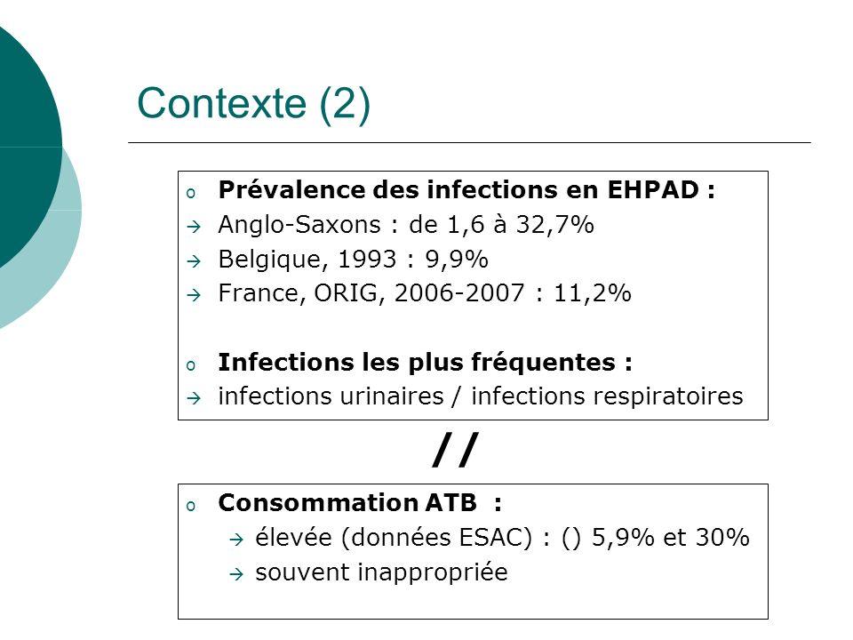Contexte (2) // Prévalence des infections en EHPAD :