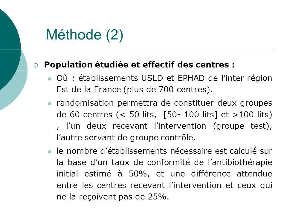 Méthode (2) Population étudiée et effectif des centres :