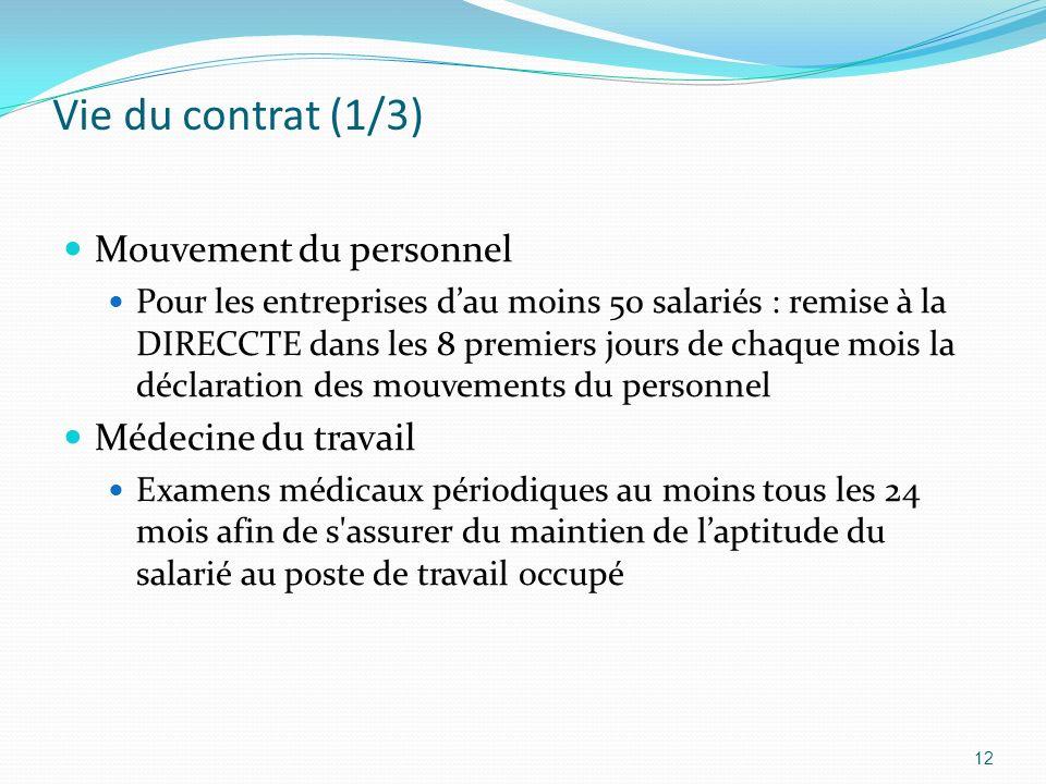 Vie du contrat (1/3) Mouvement du personnel Médecine du travail