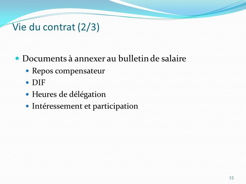 Vie du contrat (2/3) Documents à annexer au bulletin de salaire