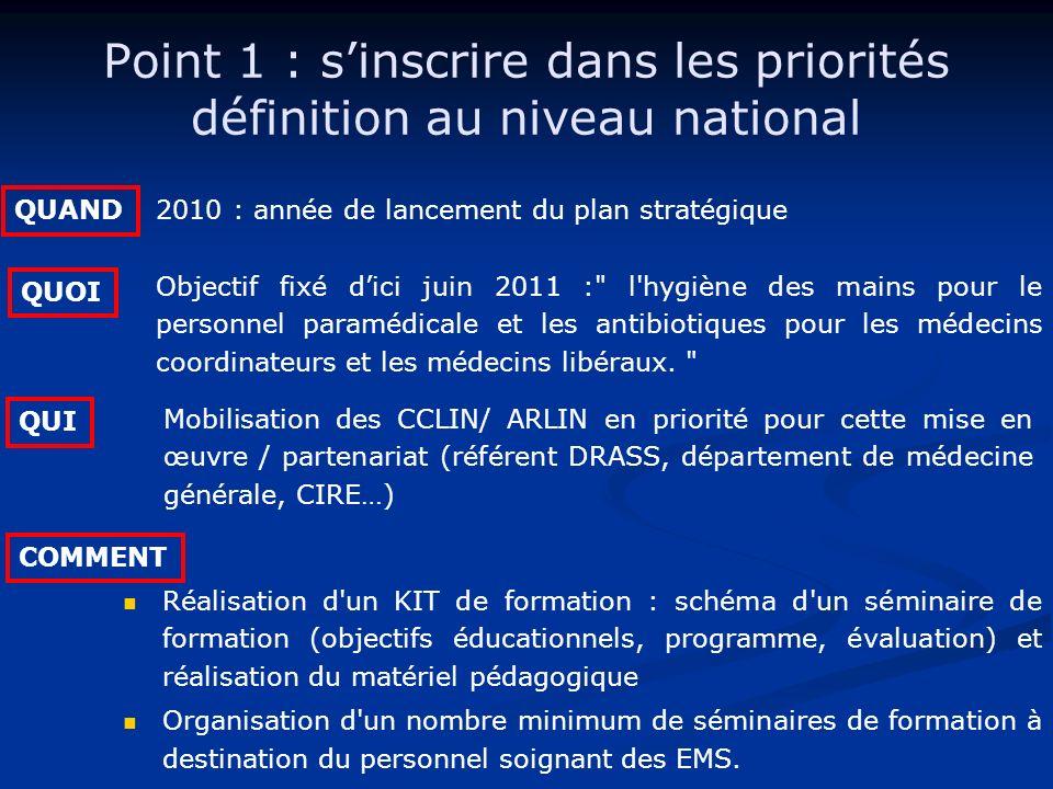 Point 1 : s'inscrire dans les priorités définition au niveau national
