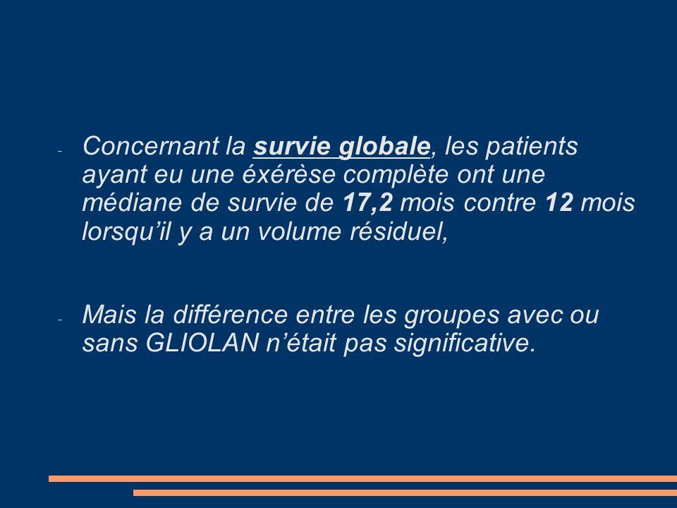 Concernant la survie globale, les patients ayant eu une éxérèse complète ont une médiane de survie de 17,2 mois contre 12 mois lorsqu'il y a un volume résiduel,