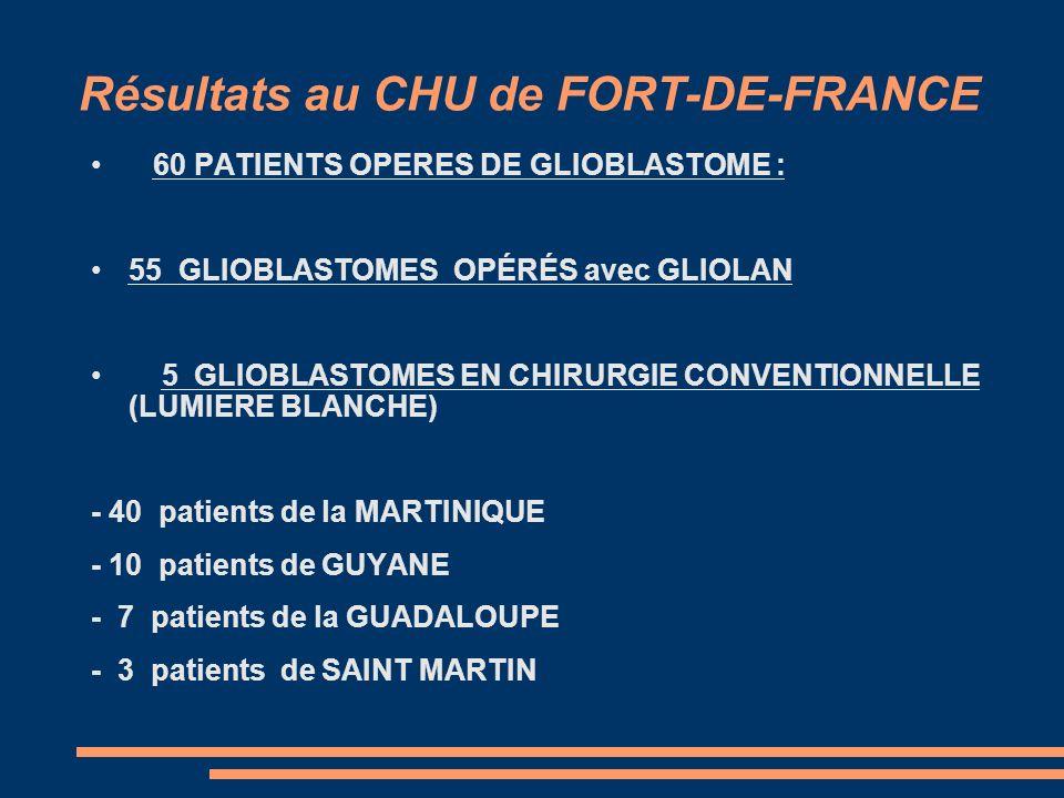 Résultats au CHU de FORT-DE-FRANCE