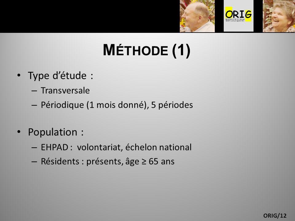 Méthode (1) Type d'étude : Population : Transversale