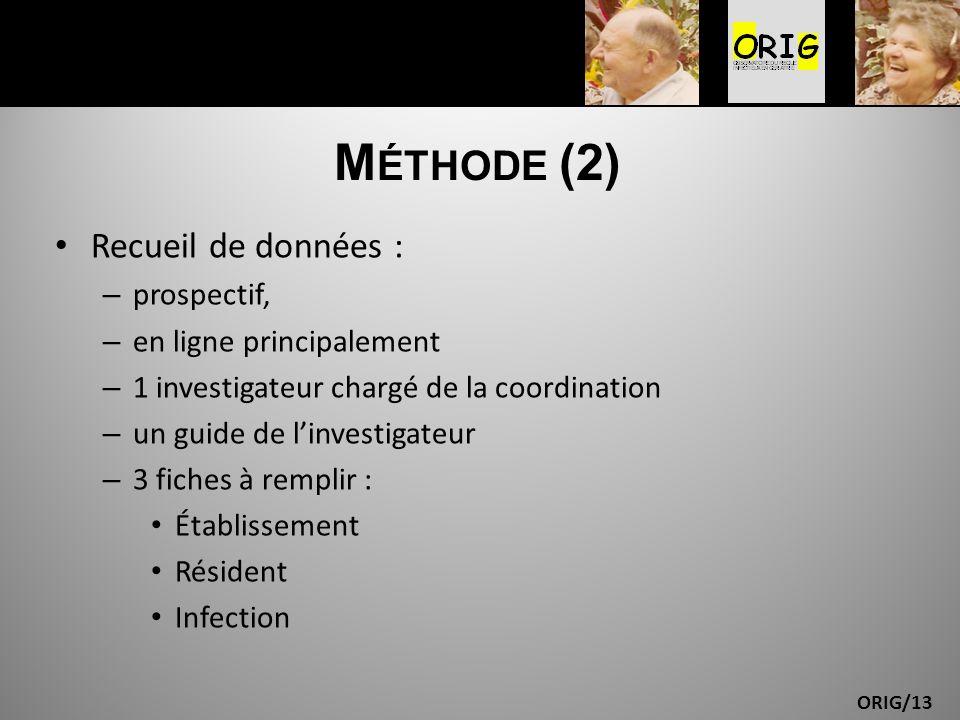 Méthode (2) Recueil de données : prospectif, en ligne principalement