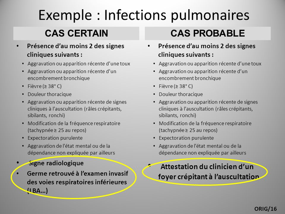 Exemple : Infections pulmonaires