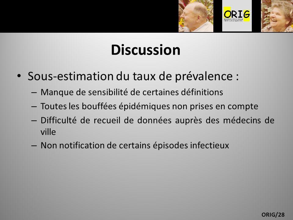 Discussion Sous-estimation du taux de prévalence :