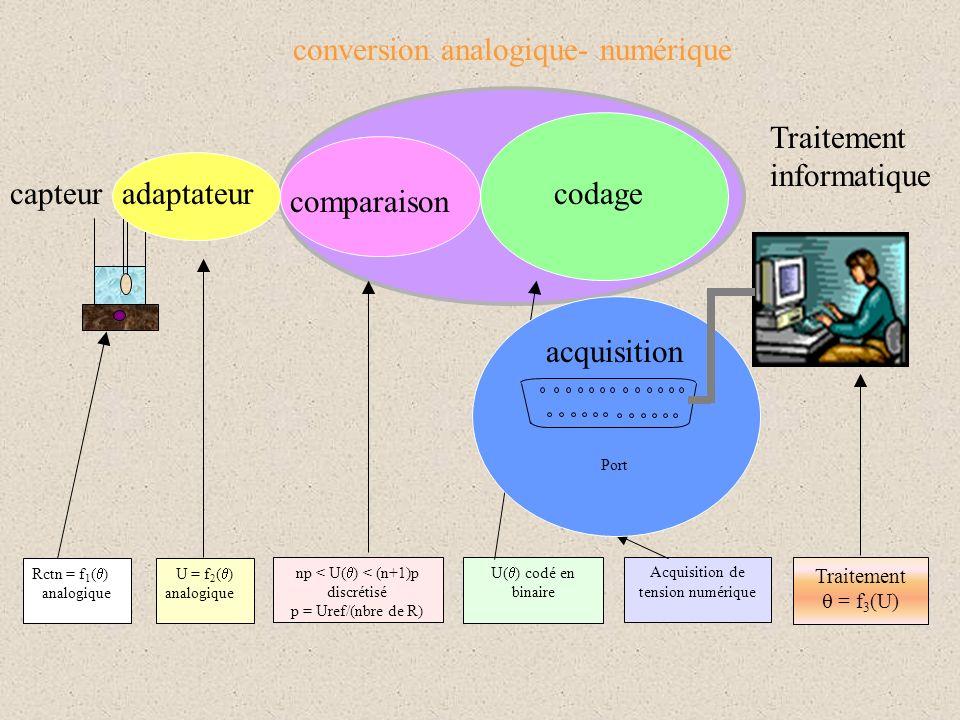 conversion analogique- numérique