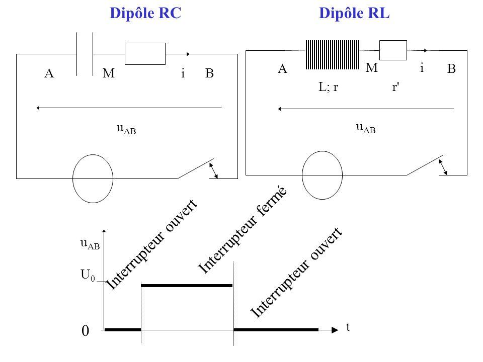 Dipôle RC Dipôle RL Interrupteur ouvert Interrupteur fermé A M B i uAB
